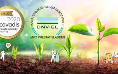 Protinus IT pakt door op duurzaamheid & MVO met Goud status Ecovadis én MVO Prestatieladder 3